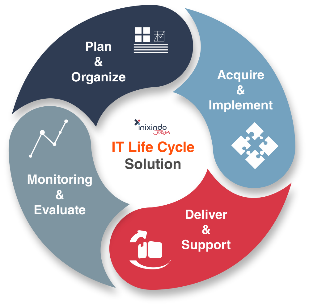 it-cycle