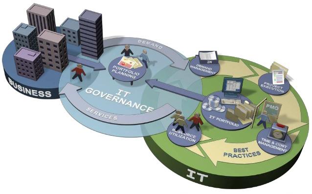 Tata Kelola Teknologi Informasi / IT Governance 1