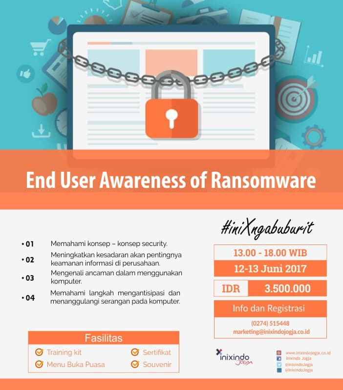 End User Awareness of Ransomware 1