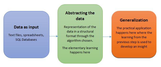 Mengenal Machine Learning 1