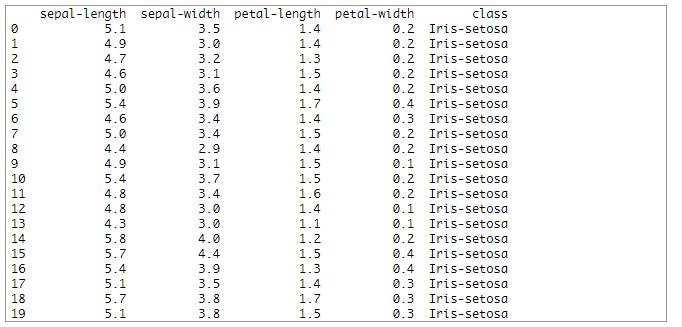 Belajar Machine Learning Dengan Python (Bagian 1) 2