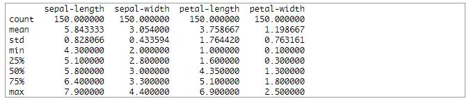 Belajar Machine Learning Dengan Python (Bagian 1) 3