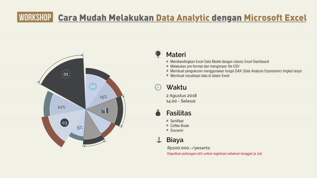 Cara Mudah Melakukan Data Analytics Dengan Microsoft Excel 1