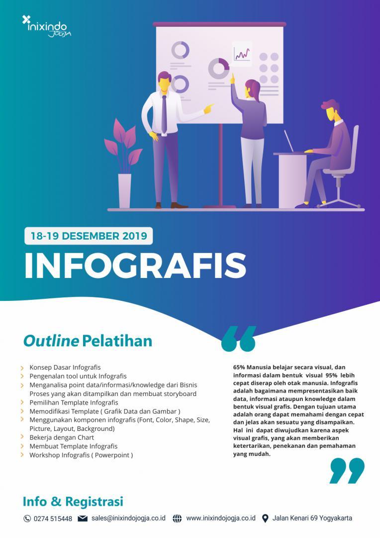 Infografis 6