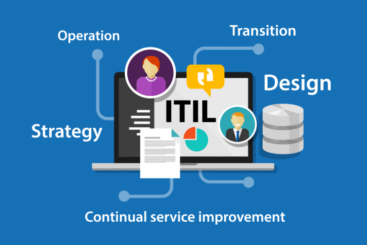 ITIL / Information Technology  Infrastructure Library 6