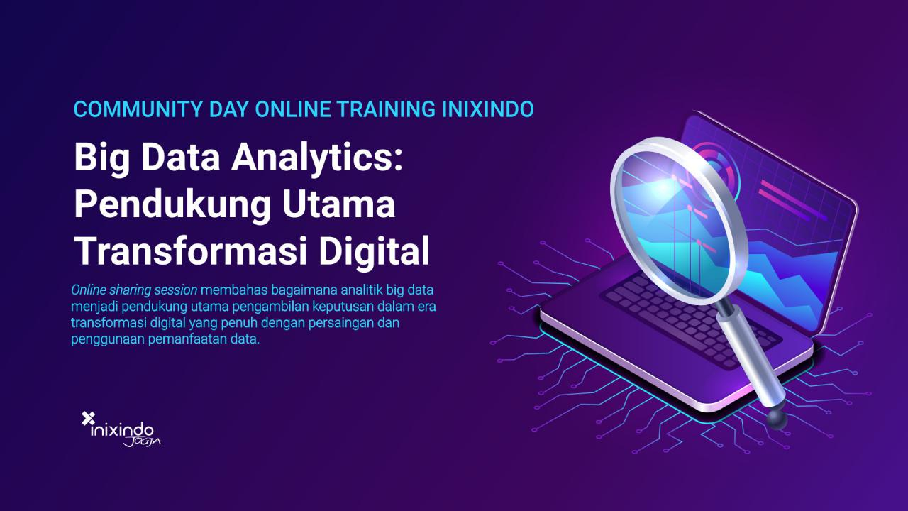 #CommunityDay Big Data Analytics : Pendukung Utama Transformasi Digital 1